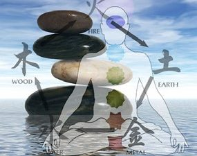 Pranic Healing research